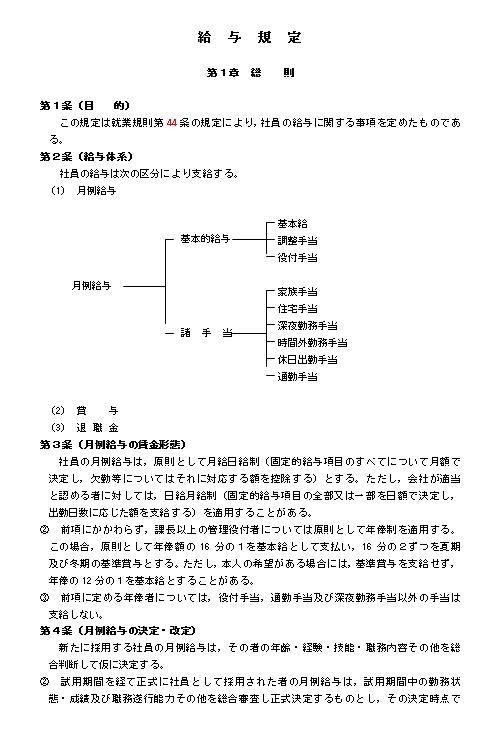 ビジネス文書の書き方-給与規定